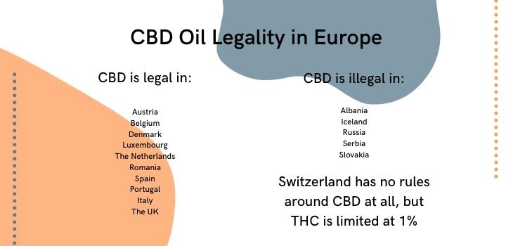 Is CBD oil legal in europe