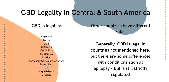 is cbd oil legal in central america