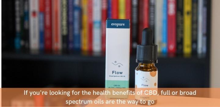 Broad spectrum CBD hemp oil
