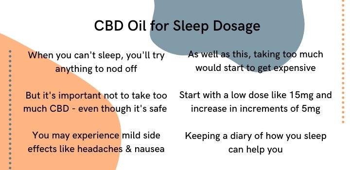 how much cbd oil should i use for sleep