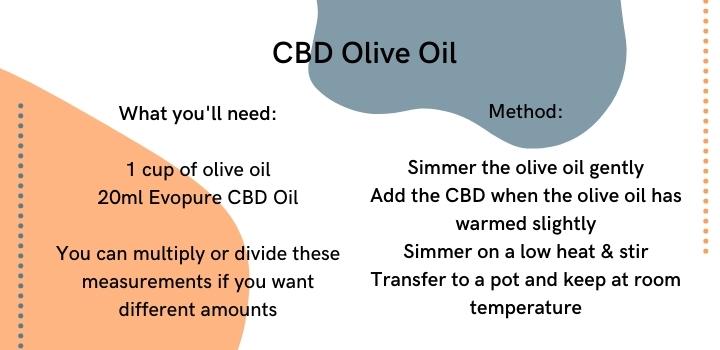 CBD olive oil recipe