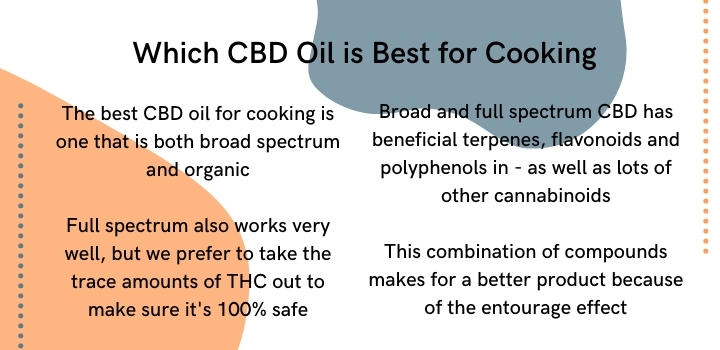 Which cbd is best for cooking