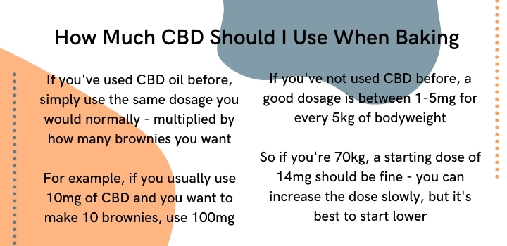 How much CBD oil should I use in cooking