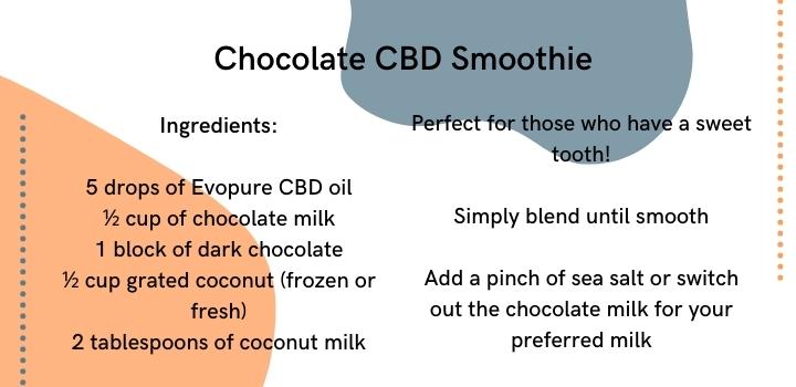 Chocolate CBD smoothie recipe