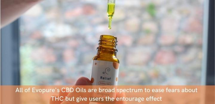 Broad Spectrum CBD Oil