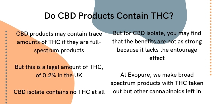 Does CBD oil contain THC