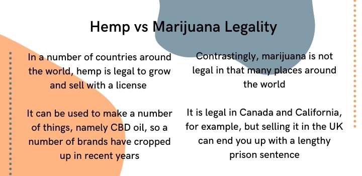 Hemp vs Marijuana legality