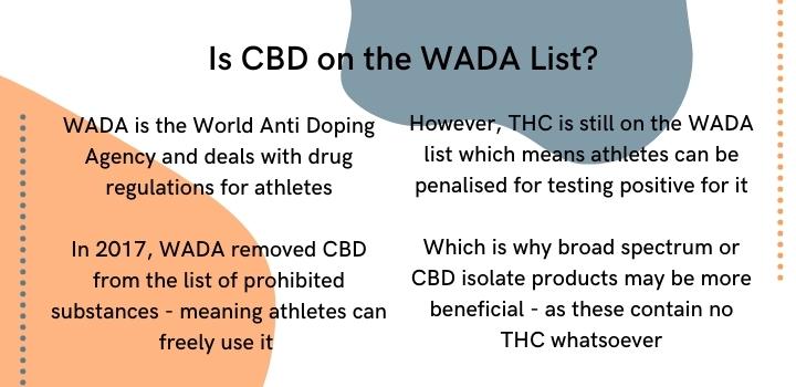 Is CBD oil on the WADA list