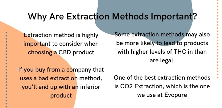 why is the cbd extraction method important