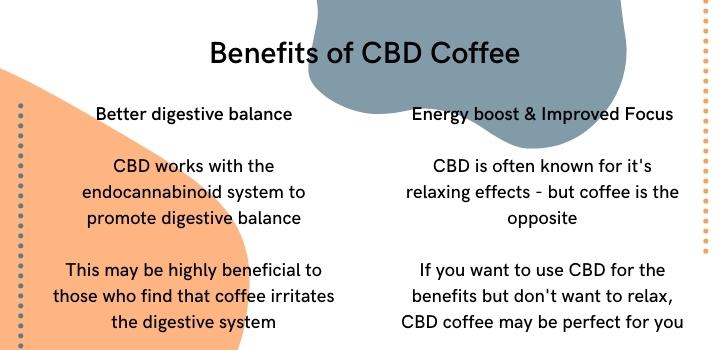 benefits of cbd coffee