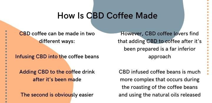 How is cbd coffee made