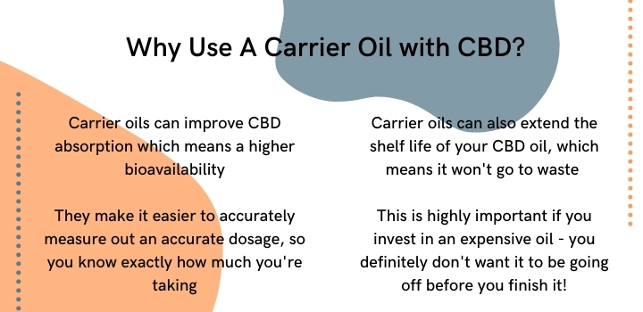 why use a carrier oil with cbd