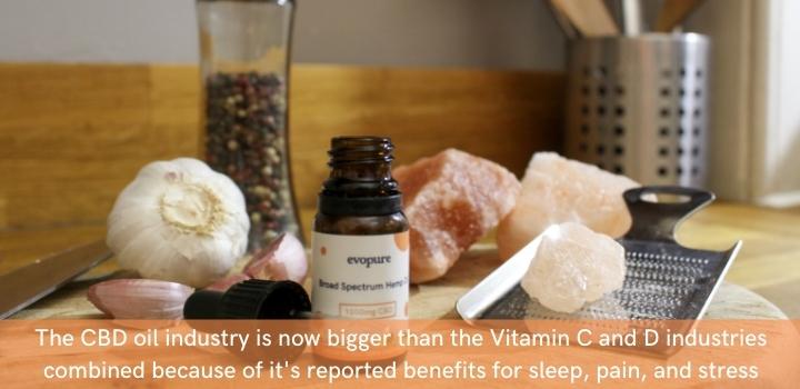 CBD Oil - a natural, organic supplement