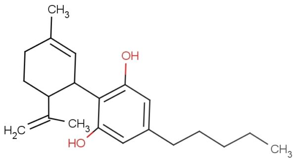 CBD Cannabinoid Molecule