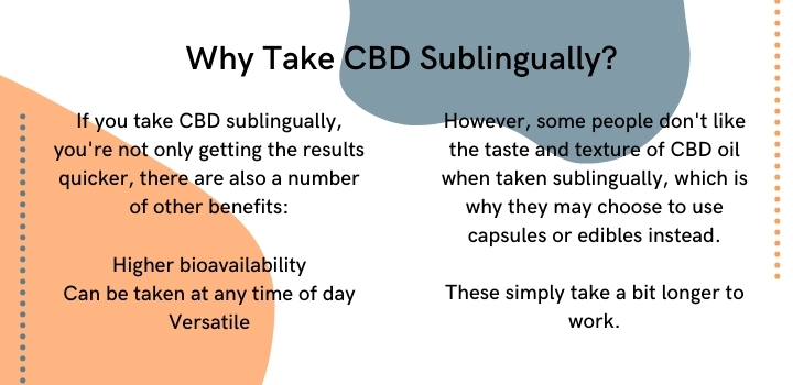 Why should you take CBD under the tongue