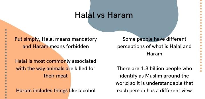 What is halal vs haram