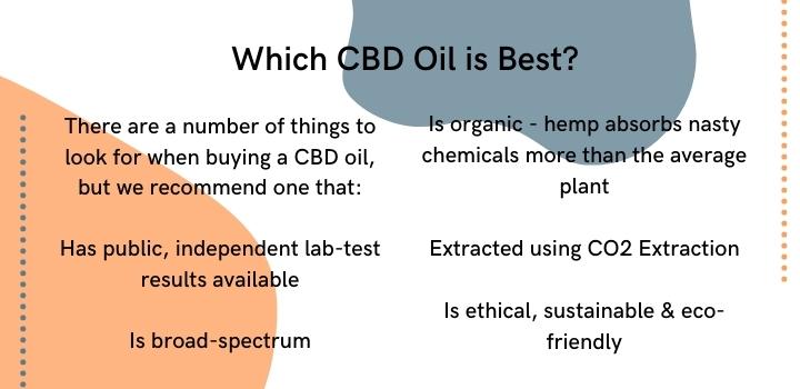 Which CBD oil is best