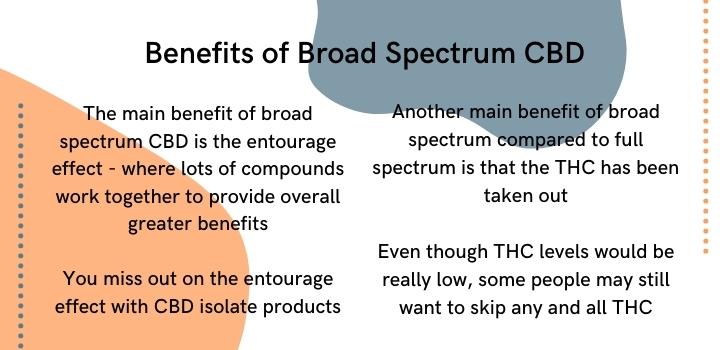 Benefits of broad spectrum CBD vs CBD isolate