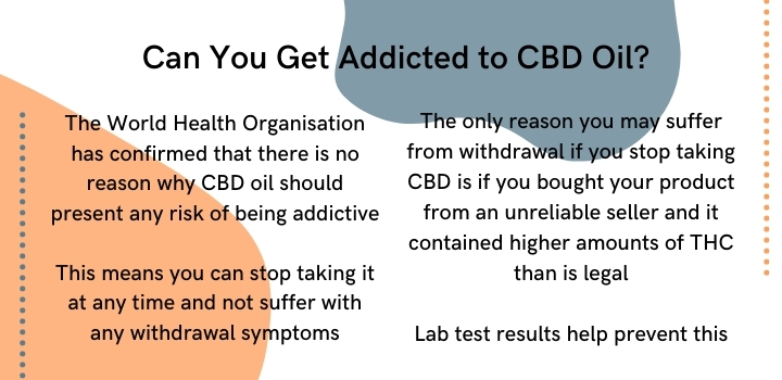 Can you get addicted to CBD