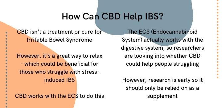 Does CBD oil help IBS