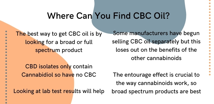 How do you take CBC oil