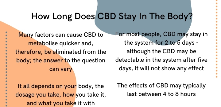 How long does CBD stay in the body