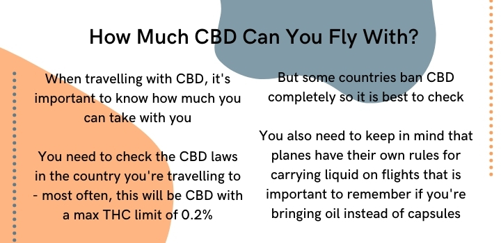 How much CBD oil can you fly with