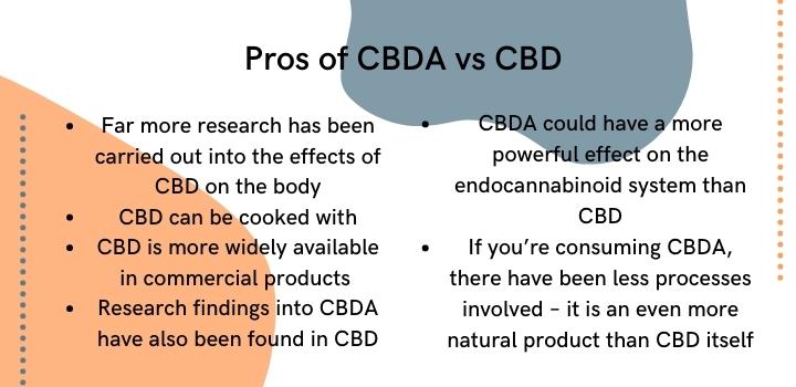 Pros of CBDA vs CBD