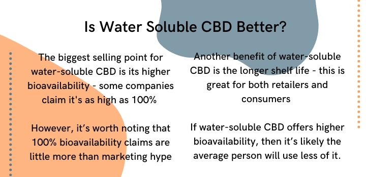 is water soluble cbd better