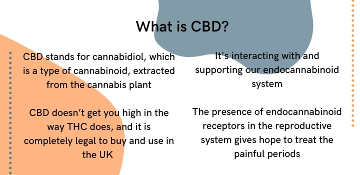 What is CBD for periods