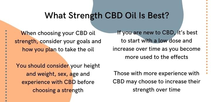 What strength CBD oil is best